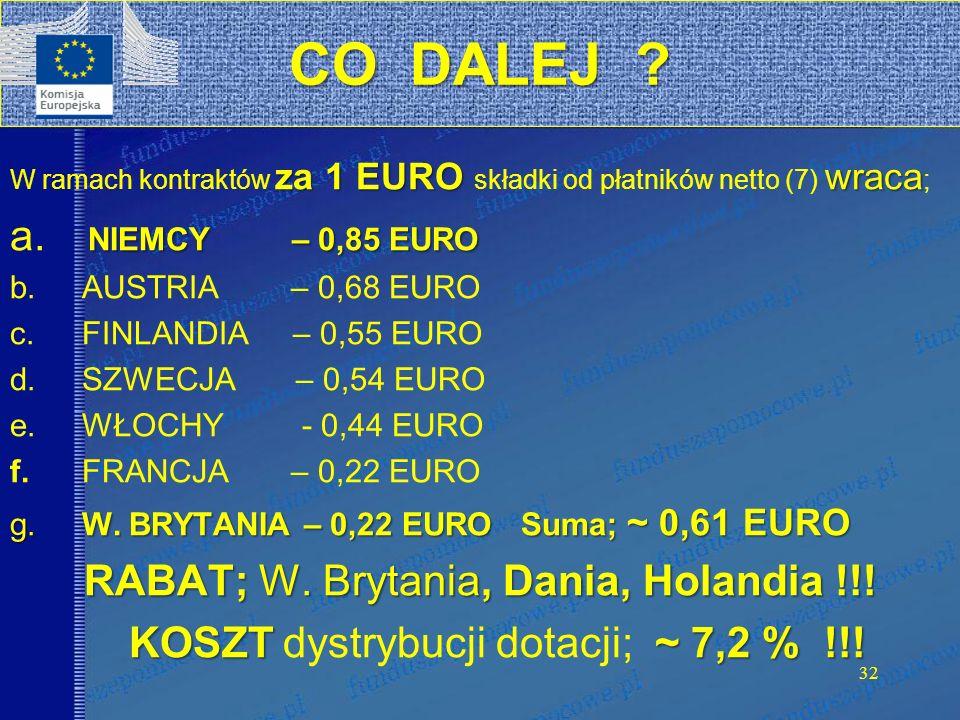 32 za 1 EURO wraca W ramach kontraktów za 1 EURO składki od płatników netto (7) wraca ; NIEMCY – 0,85 EURO a. NIEMCY – 0,85 EURO b. AUSTRIA – 0,68 EUR