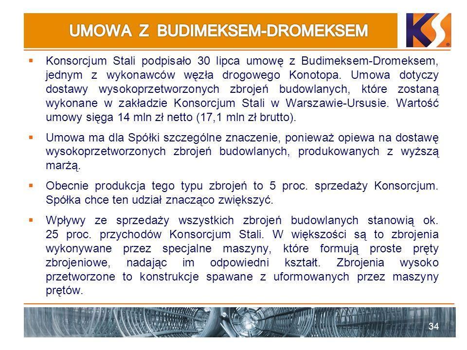 Konsorcjum Stali podpisało 30 lipca umowę z Budimeksem-Dromeksem, jednym z wykonawców węzła drogowego Konotopa. Umowa dotyczy dostawy wysokoprzetworzo