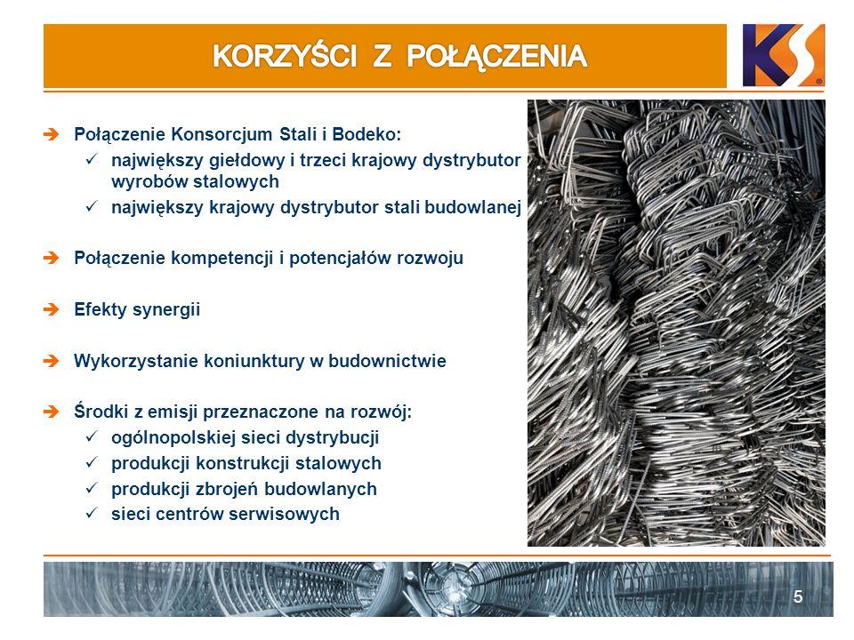 Połączenie Konsorcjum Stali i Bodeko: największy giełdowy i trzeci krajowy dystrybutor wyrobów stalowych największy krajowy dystrybutor stali budowlan