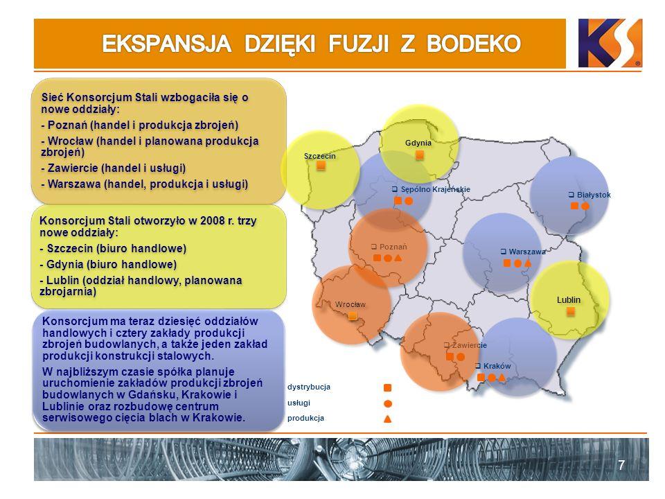 Produkcja staliPrzetwórstwoSerwisDystrybucja Odbiorca końcowy Huty żelaza BODEKO Sp.