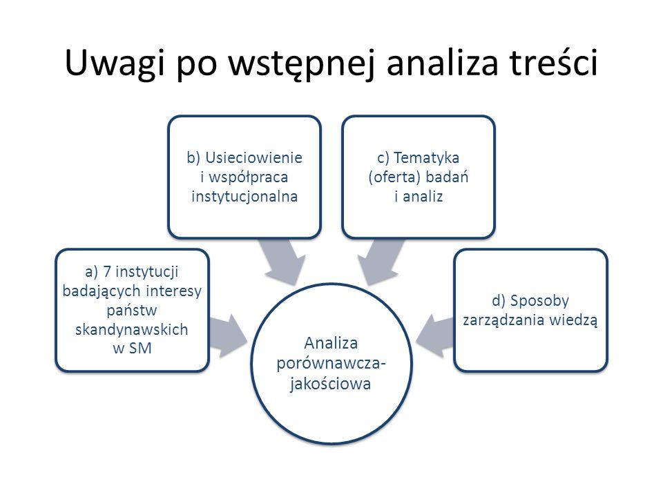 Uwagi po wstępnej analiza treści Analiza porównawcza- jakościowa a) 7 instytucji badających interesy państw skandynawskich w SM b) Usieciowienie i współpraca instytucjonalna c) Tematyka (oferta) badań i analiz d) Sposoby zarządzania wiedzą