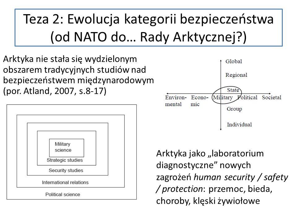 Teza 2: Ewolucja kategorii bezpieczeństwa (od NATO do… Rady Arktycznej?) Arktyka nie stała się wydzielonym obszarem tradycyjnych studiów nad bezpieczeństwem międzynarodowym (por.