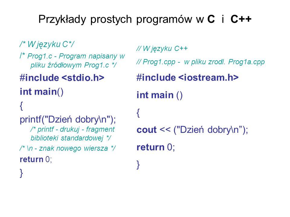 Przykłady prostych programów w C i C++ /* W języku C*/ /* Prog1.c - Program napisany w pliku źródłowym Prog1.c */ #include int main() { printf(