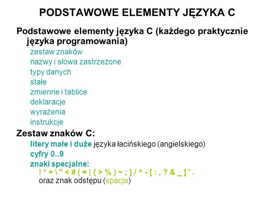 PODSTAWOWE ELEMENTY JĘZYKA C Podstawowe elementy języka C (każdego praktycznie języka programowania) zestaw znaków nazwy i słowa zastrzeżone typy dany