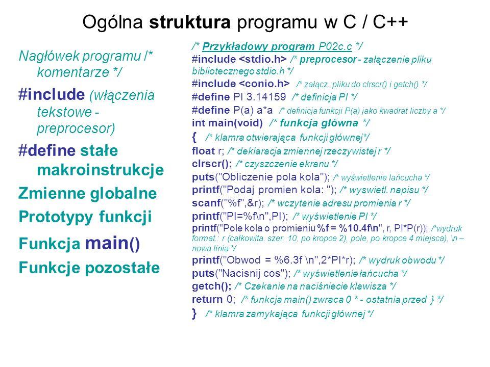 Ogólna struktura programu w C / C++ Nagłówek programu /* komentarze */ #include (włączenia tekstowe - preprocesor) #define stałe makroinstrukcje Zmien
