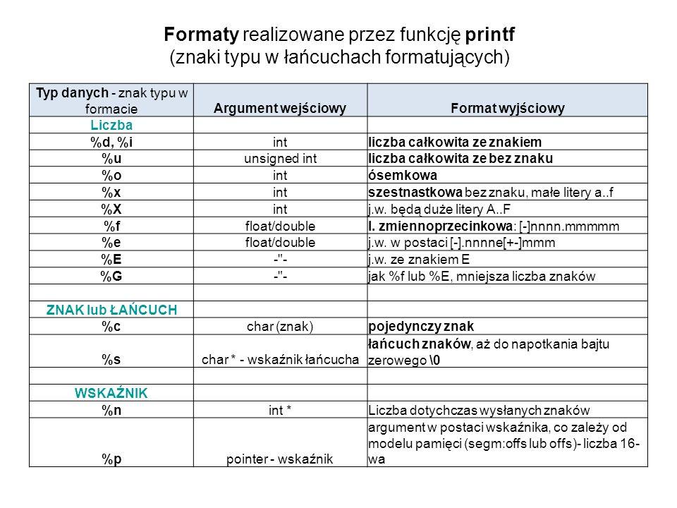 Formaty realizowane przez funkcję printf (znaki typu w łańcuchach formatujących) Typ danych - znak typu w formacieArgument wejściowyFormat wyjściowy L