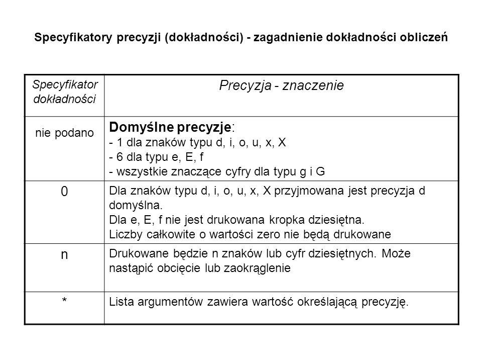 Specyfikatory precyzji (dokładności) - zagadnienie dokładności obliczeń Specyfikator dokładności Precyzja - znaczenie nie podano Domyślne precyzje: -