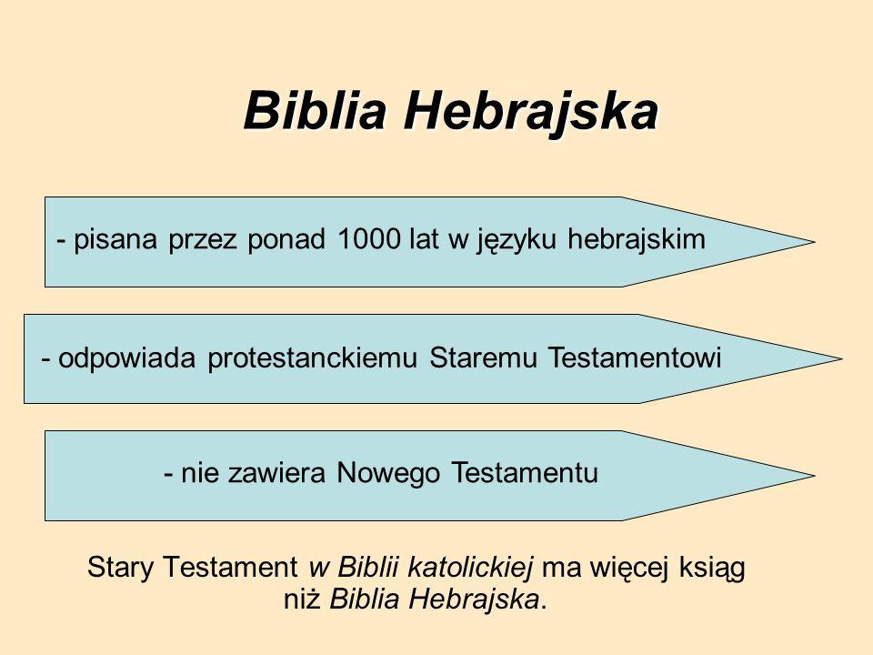 Biblia Hebrajska Stary Testament w Biblii katolickiej ma więcej ksiąg niż Biblia Hebrajska. - pisana przez ponad 1000 lat w języku hebrajskim - odpowi