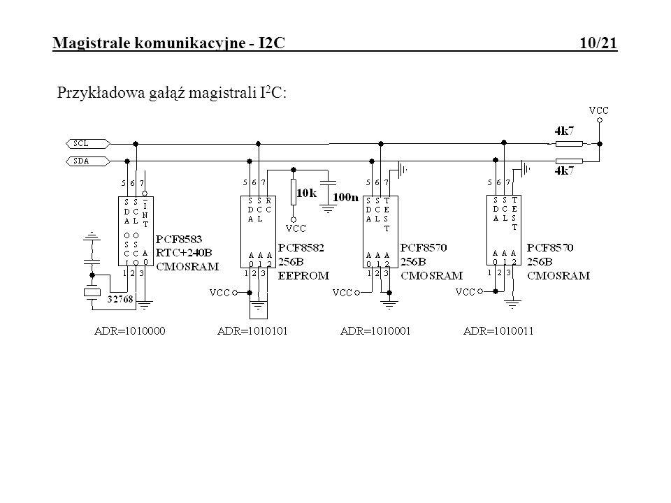 Magistrale komunikacyjne - D2BUS 11/21 D 2 BUS (D 2 BUS = DDBUS = Digital Data Bus) Cechy D 2 BUS: szybkość do 100kb/s; zasięg do 150m; możliwość zaadresowania do 4096 urządzeń; do 50 urządzeń w jednej gałęzi magistrali; jako łącze występuje najczęściej skrętka; możliwość przejęcia sterowania magistralą przez którekolwiek z urządzeń mające funkcję D 2 BUS master; usunięcie lub wyłączenie urządzenia nie wpływa na komunikację pomiędzy pozostałymi urządzeniami; magistrala służy do komunikacji pomiędzy urządzeniami, wewnątrz których zastosowano I 2 C.