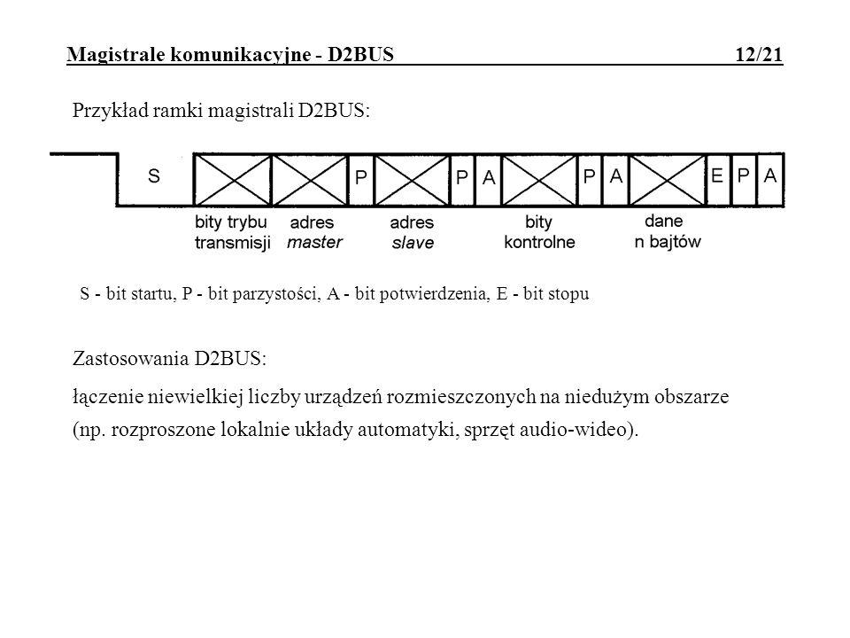 Magistrale komunikacyjne - D2BUS 13/21 Przykład wykorzystania D2BUS: