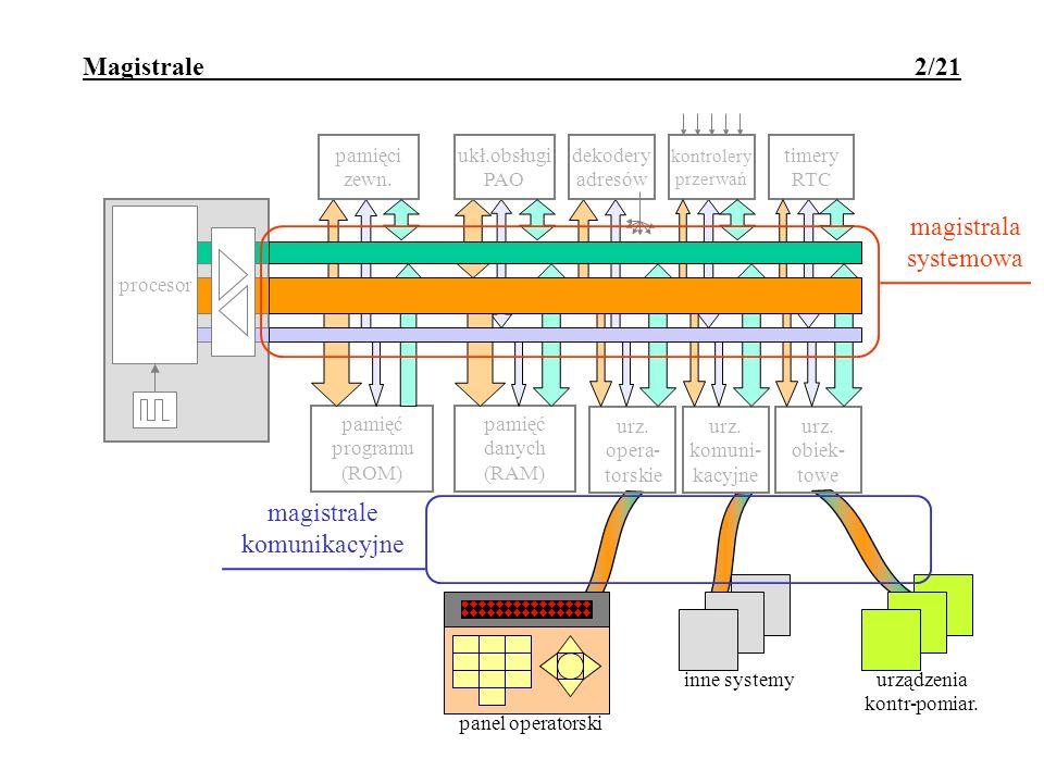 Magistrale komunikacyjne - I2C 3/21 I 2 C - międzyscalakowa synchroniczna magistrala szeregowa Philipsa (I 2 C = IIC = Inter-Integrated Circuit) Zastosowania: komunikacja w rozproszonych systemach automatyki i pomiarów; sterowanie urządzeniami peryferyjnymi; nowoczesny sprzęt powszechnego użytku.