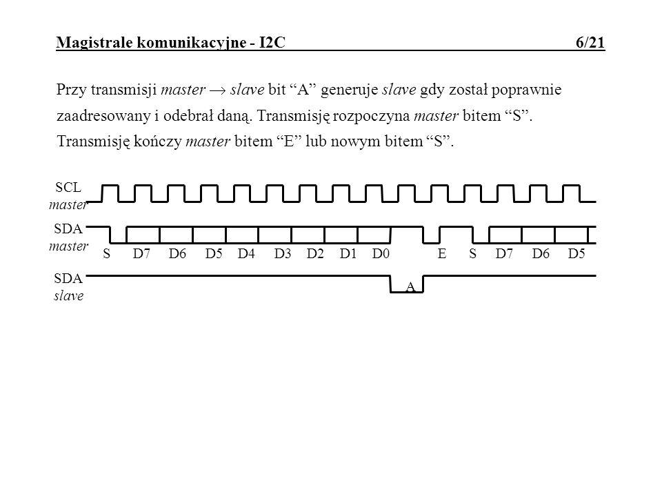 Magistrale komunikacyjne - I2C 7/21 Przy transmisji slave master bit A generuje master gdy odebrał daną i ma zamiar odbierać następne dane od slave.