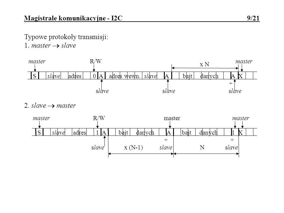 Magistrale komunikacyjne - I2C 10/21 Przykładowa gałąź magistrali I 2 C: