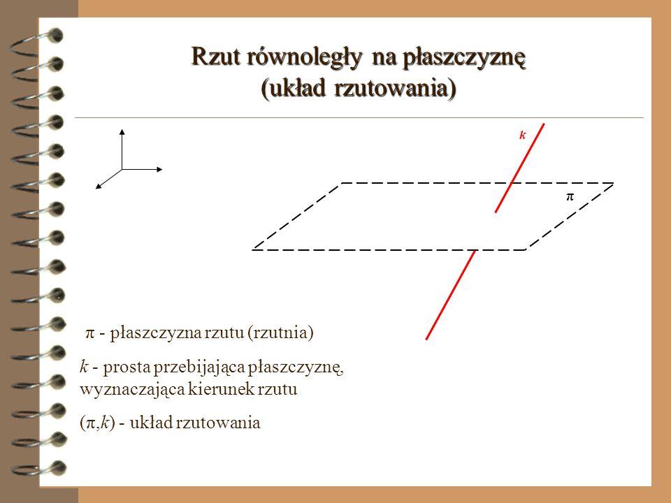 Rzut równoległy na płaszczyznę (układ rzutowania) k π π - płaszczyzna rzutu (rzutnia) k - prosta przebijająca płaszczyznę, wyznaczająca kierunek rzutu (π,k) - układ rzutowania