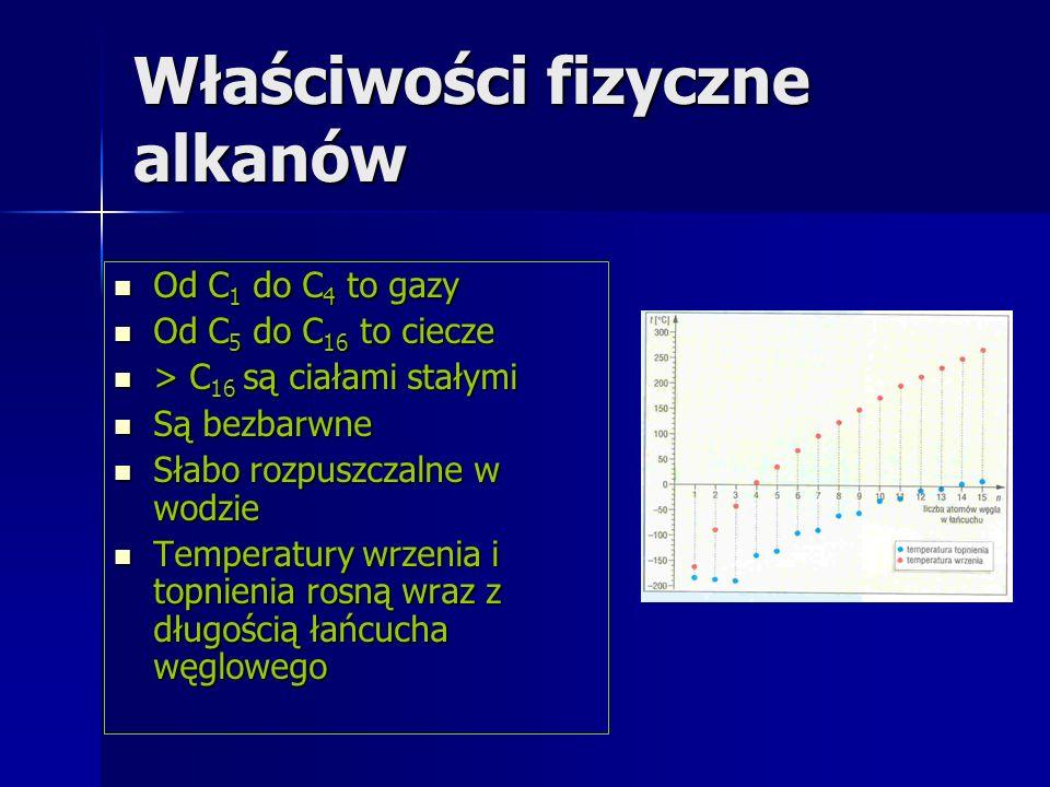 Właściwości chemiczne Spalanie Spalanie CH 4 + 2O 2 CO 2 + 2H 2 O CH 4 + 2O 2 CO 2 + 2H 2 O 2CH 4 + 3O 2 2CO + 4H 2 O 2CH 4 + 3O 2 2CO + 4H 2 O CH 4 + O 2 C + 2H 2 O CH 4 + O 2 C + 2H 2 O