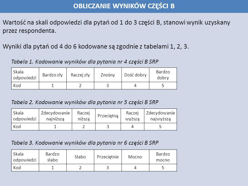 OBLICZANIE WYNIKÓW CZĘŚCI B Wartość na skali odpowiedzi dla pytań od 1 do 3 części B, stanowi wynik uzyskany przez respondenta. Wyniki dla pytań od 4