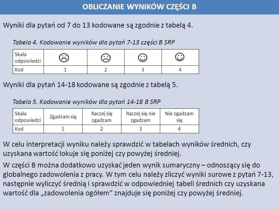 Wyniki dla pytań od 7 do 13 kodowane są zgodnie z tabelą 4. Tabela 4. Kodowanie wyników dla pytań 7-13 części B SRP Wyniki dla pytań 14-18 kodowane są