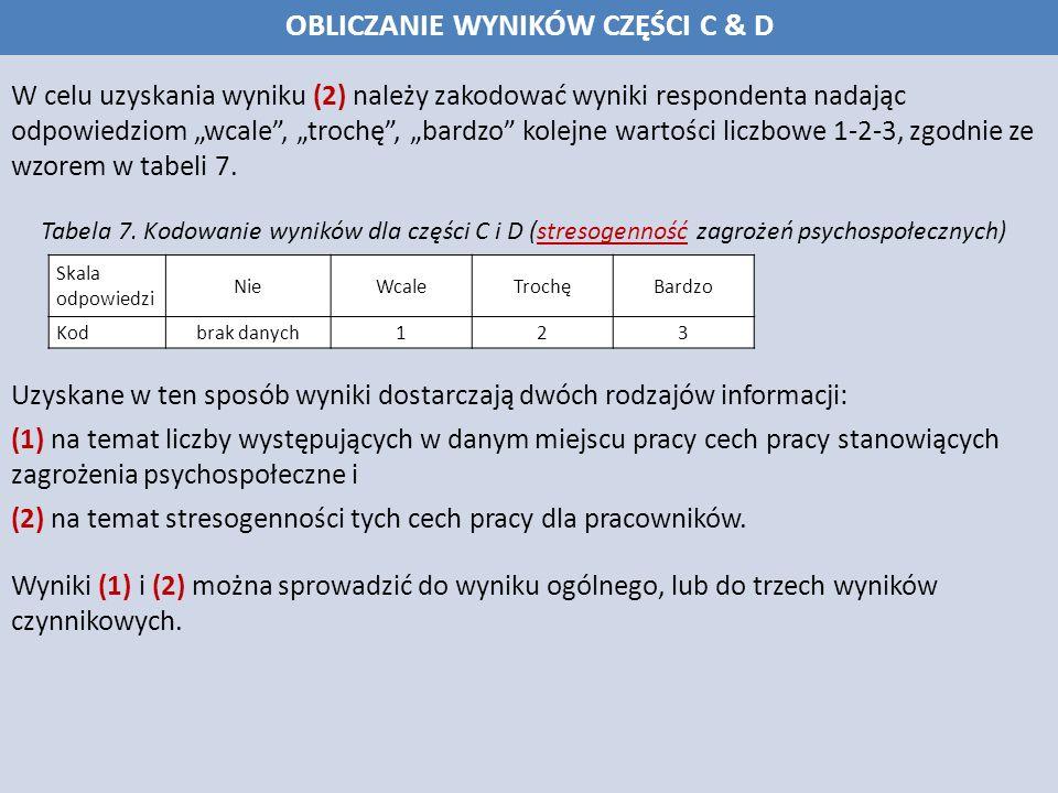 W celu uzyskania wyniku (2) należy zakodować wyniki respondenta nadając odpowiedziom wcale, trochę, bardzo kolejne wartości liczbowe 1-2-3, zgodnie ze wzorem w tabeli 7.