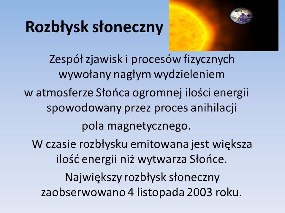 Rozbłysk słoneczny Zespół zjawisk i procesów fizycznych wywołany nagłym wydzieleniem w atmosferze Słońca ogromnej ilości energii spowodowany przez proces anihilacji pola magnetycznego.