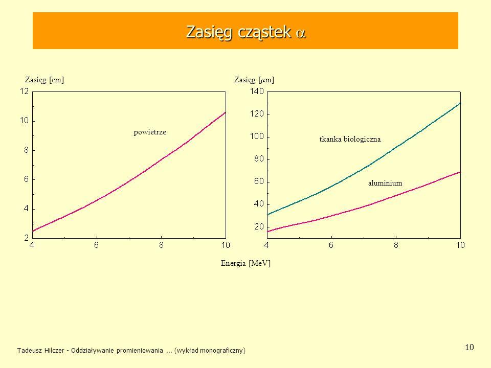 Tadeusz Hilczer - Oddziaływanie promieniowania... (wykład monograficzny) 10 Zasięg cząstek Zasięg cząstek Zasięg [cm] Zasięg [ m] Energia [MeV] powiet