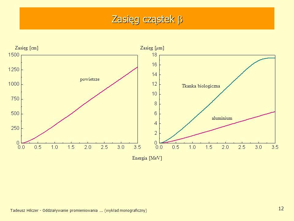 Tadeusz Hilczer - Oddziaływanie promieniowania... (wykład monograficzny) 12 Zasięg cząstek Zasięg cząstek Zasięg [cm] Zasięg [ m] Energia [MeV] powiet