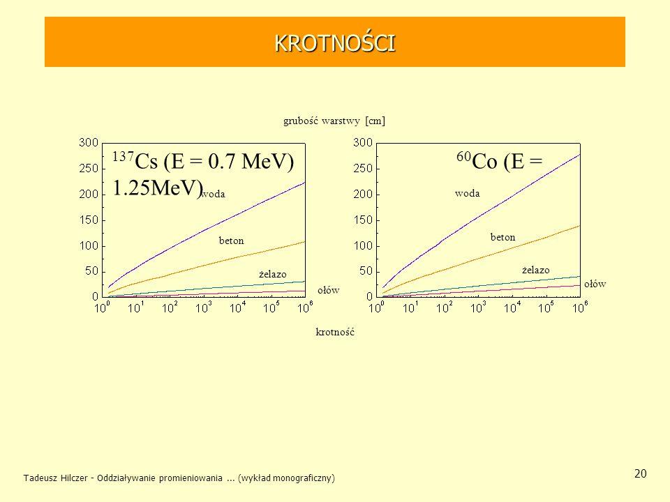 Tadeusz Hilczer - Oddziaływanie promieniowania... (wykład monograficzny) 20 KROTNOŚCI woda beton żelazo ołów krotność grubość warstwy [cm] 137 Cs (E =
