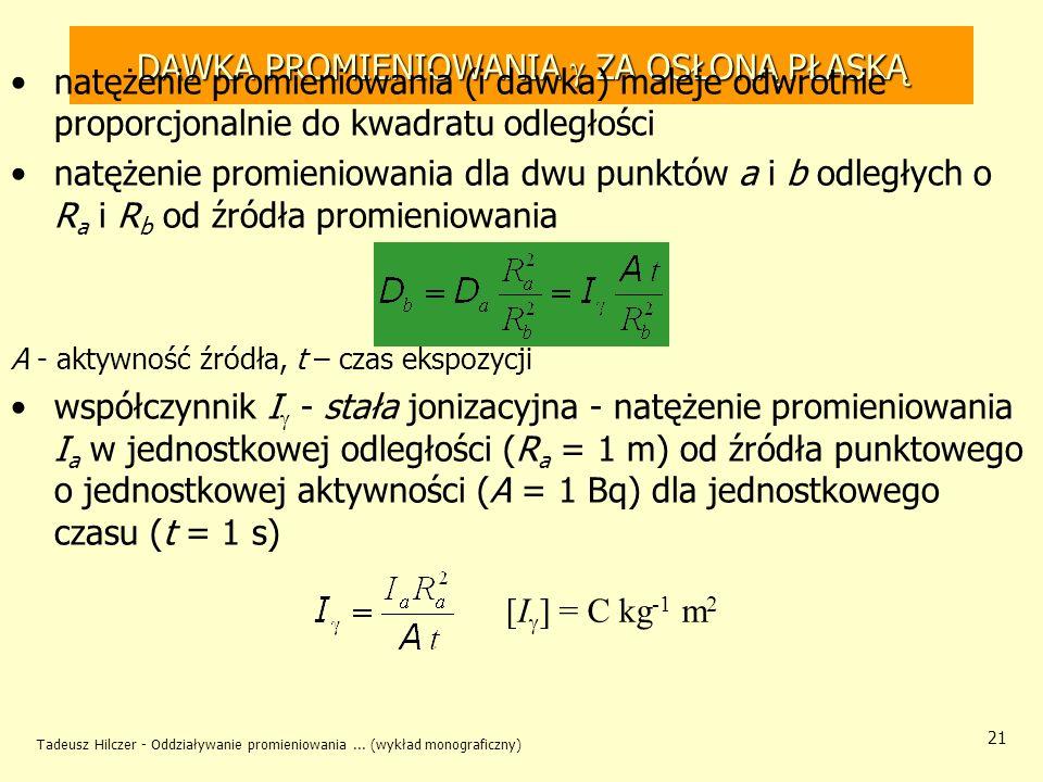 Tadeusz Hilczer - Oddziaływanie promieniowania... (wykład monograficzny) 21 DAWKA PROMIENIOWANIA ZA OSŁONĄ PŁASKĄ natężenie promieniowania (i dawka) m