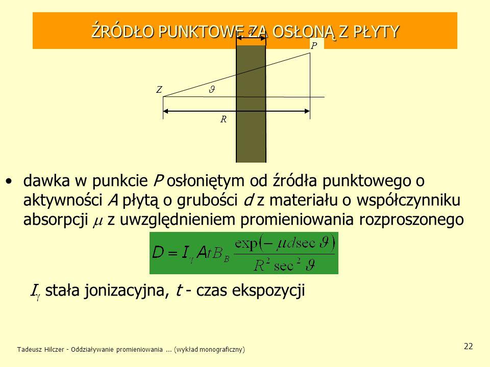 Tadeusz Hilczer - Oddziaływanie promieniowania... (wykład monograficzny) 22 ŹRÓDŁO PUNKTOWE ZA OSŁONĄ Z PŁYTY dawka w punkcie P osłoniętym od źródła p