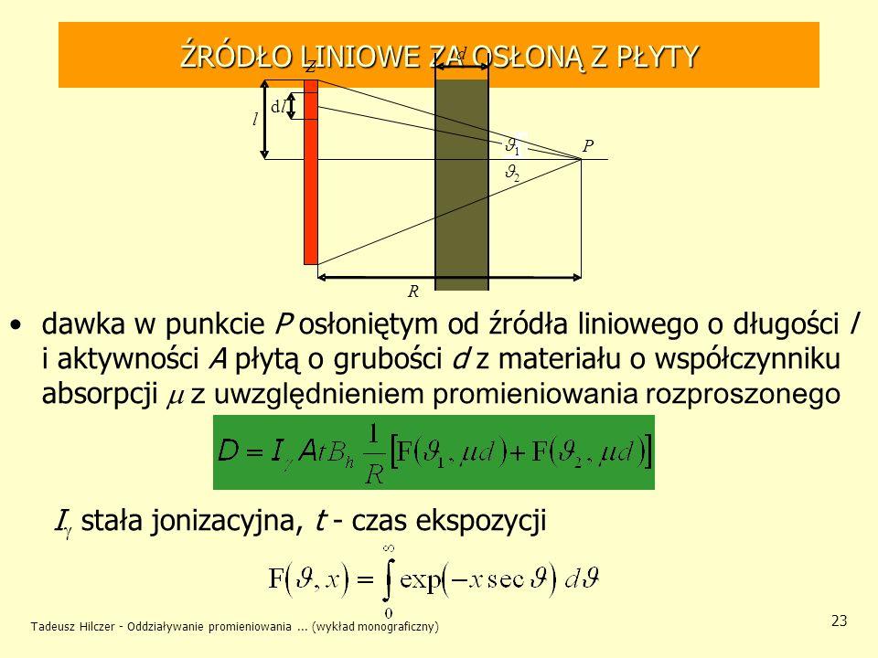 Tadeusz Hilczer - Oddziaływanie promieniowania... (wykład monograficzny) 23 ŹRÓDŁO LINIOWE ZA OSŁONĄ Z PŁYTY dawka w punkcie P osłoniętym od źródła li