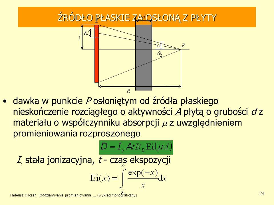 Tadeusz Hilczer - Oddziaływanie promieniowania... (wykład monograficzny) 24 ŹRÓDŁO PŁASKIE ZA OSŁONĄ Z PŁYTY dawka w punkcie P osłoniętym od źródła pł