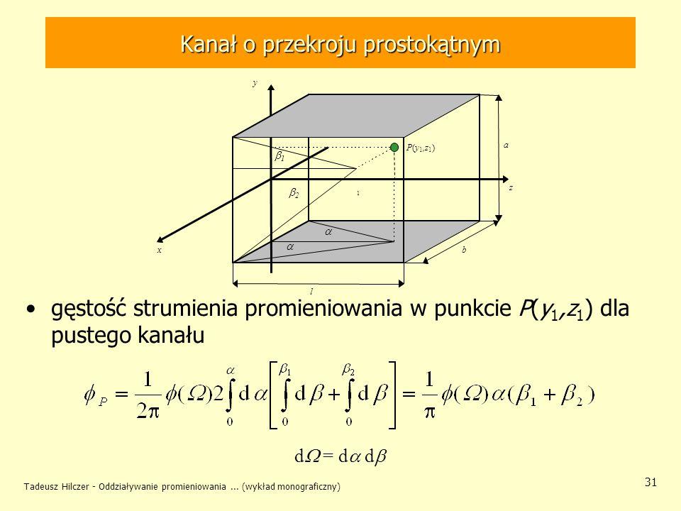 Tadeusz Hilczer - Oddziaływanie promieniowania... (wykład monograficzny) 31 Kanał o przekroju prostokątnym gęstość strumienia promieniowania w punkcie