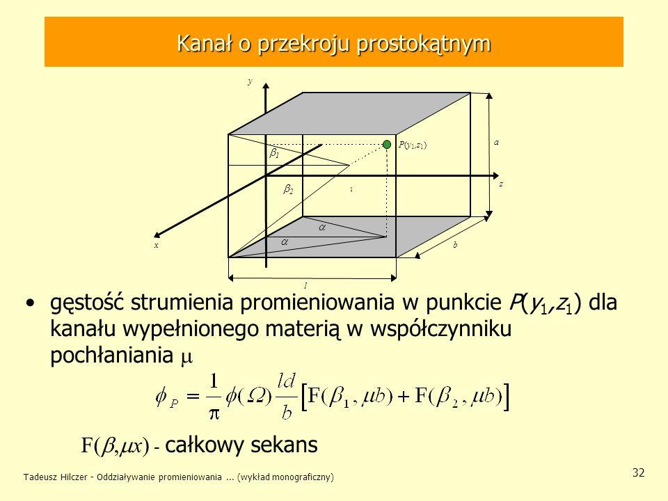Tadeusz Hilczer - Oddziaływanie promieniowania... (wykład monograficzny) 32 Kanał o przekroju prostokątnym gęstość strumienia promieniowania w punkcie