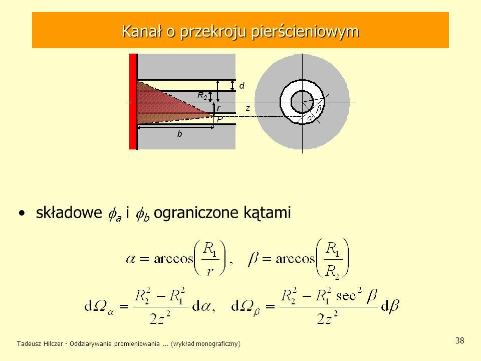 Tadeusz Hilczer - Oddziaływanie promieniowania... (wykład monograficzny) 38 Kanał o przekroju pierścieniowym składowe a i b ograniczone kątami