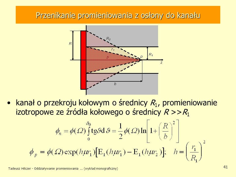 Tadeusz Hilczer - Oddziaływanie promieniowania... (wykład monograficzny) 41 Przenikanie promieniowania z osłony do kanału kanał o przekroju kołowym o