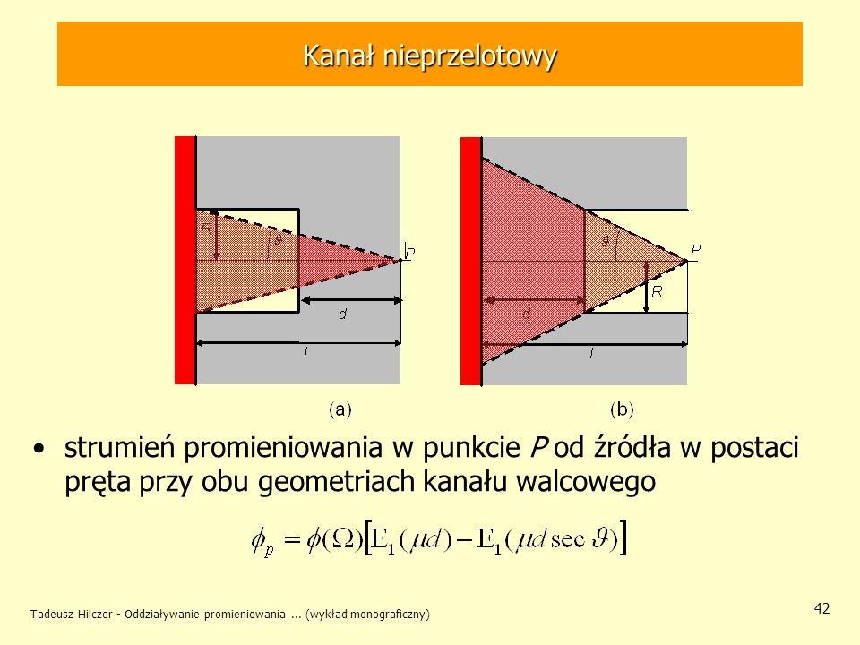 Tadeusz Hilczer - Oddziaływanie promieniowania... (wykład monograficzny) 42 Kanał nieprzelotowy strumień promieniowania w punkcie P od źródła w postac