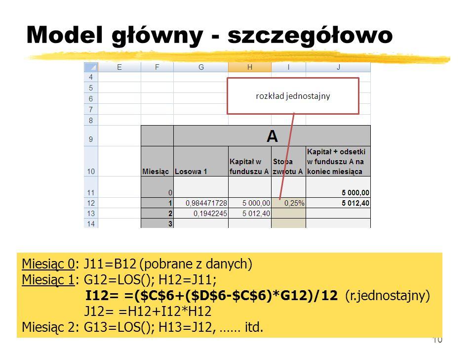 Model główny - szczegółowo 10 Miesiąc 0: J11=B12 (pobrane z danych) Miesiąc 1: G12=LOS(); H12=J11; I12= =($C$6+($D$6-$C$6)*G12)/12 (r.jednostajny) J12= =H12+I12*H12 Miesiąc 2: G13=LOS(); H13=J12, …… itd.