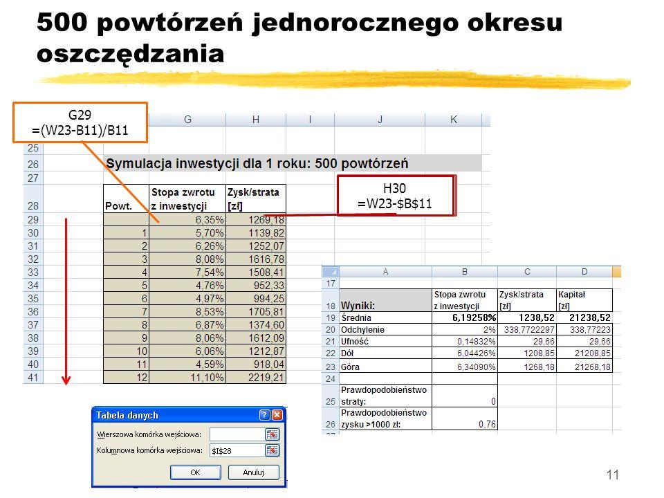 500 powtórzeń jednorocznego okresu oszczędzania 11 G29 =(W23-B11)/B11 H30 =W23-$B$11