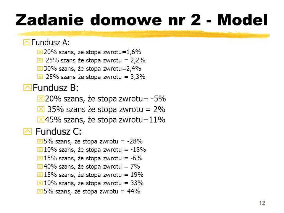 Zadanie domowe nr 2 - Model 12 yFundusz A: x20% szans, że stopa zwrotu=1,6% x 25% szans że stopa zwrotu = 2,2% x30% szans, że stopa zwrotu=2,4% x 25% szans że stopa zwrotu = 3,3% yFundusz B: x20% szans, że stopa zwrotu= -5% x 35% szans że stopa zwrotu = 2% x45% szans, że stopa zwrotu=11% y Fundusz C: x5% szans, że stopa zwrotu = -28% x10% szans, że stopa zwrotu = -18% x15% szans, że stopa zwrotu = -6% x40% szans, że stopa zwrotu = 7% x15% szans, że stopa zwrotu = 19% x10% szans, że stopa zwrotu = 33% x5% szans, że stopa zwrotu = 44%