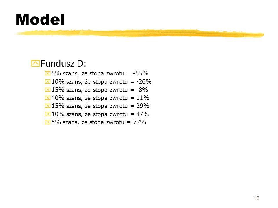 Model yFundusz D: x5% szans, że stopa zwrotu = -55% x10% szans, że stopa zwrotu = -26% x15% szans, że stopa zwrotu = -8% x40% szans, że stopa zwrotu = 11% x15% szans, że stopa zwrotu = 29% x10% szans, że stopa zwrotu = 47% x5% szans, że stopa zwrotu = 77% 13