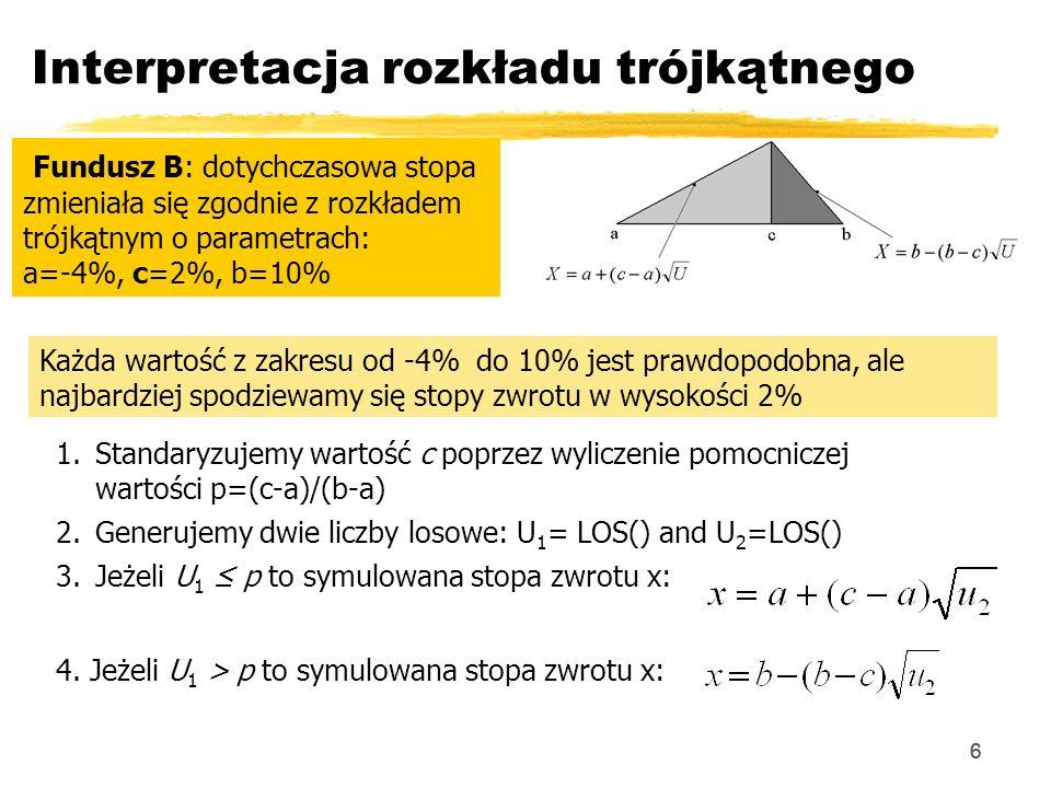 Interpretacja rozkładu normalnego 7 1) z prawdopodobieństwem 0,68 średnia stopa zwrotu będzie z przedziału -5% do 19% 2) z prawdopodobieństwem 0,954 średnia stopa zwrotu będzie z przedziału -17% do 31% 3)z prawdopodobieństwem 0,997 średnia stopa zwrotu będzie z przedziału -29% do 43% Fundusz C: dotychczasowa stopa zmieniała się zgodnie z rozkładem normalnym o średniej 7% i odchyleniu 12%