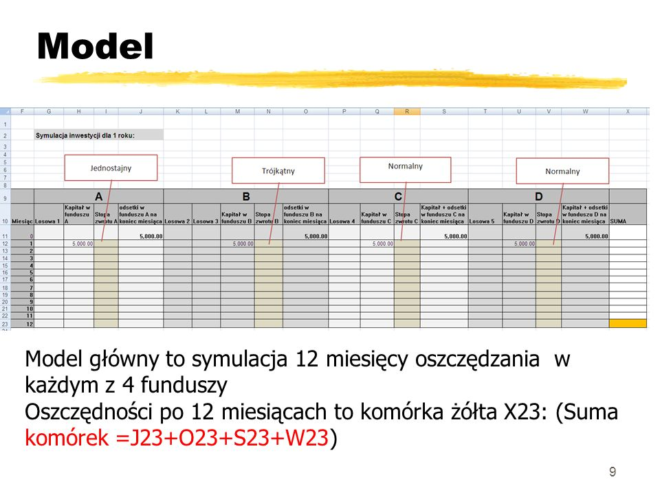 Model 9 Model główny to symulacja 12 miesięcy oszczędzania w każdym z 4 funduszy Oszczędności po 12 miesiącach to komórka żółta X23: (Suma komórek =J23+O23+S23+W23)