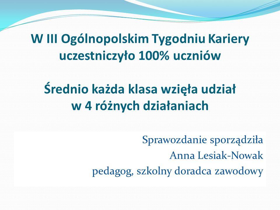 W III Ogólnopolskim Tygodniu Kariery uczestniczyło 100% uczniów Średnio każda klasa wzięła udział w 4 różnych działaniach Sprawozdanie sporządziła Anna Lesiak-Nowak pedagog, szkolny doradca zawodowy
