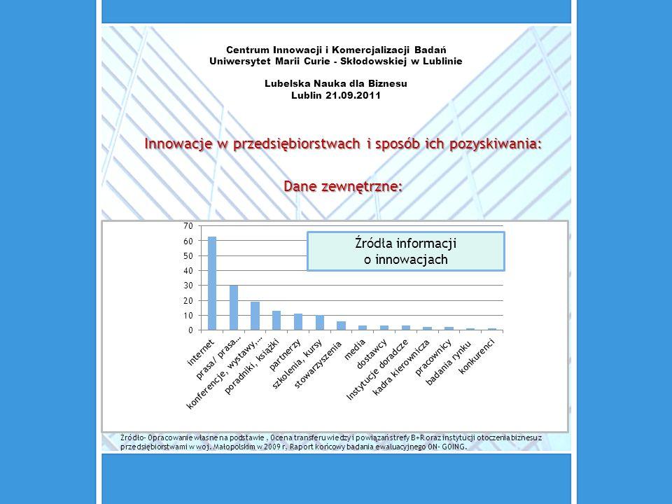 Centrum Innowacji i Komercjalizacji Badań Uniwersytet Marii Curie - Skłodowskiej w Lublinie Lubelska Nauka dla Biznesu Lublin 21.09.2011 Innowacje w p
