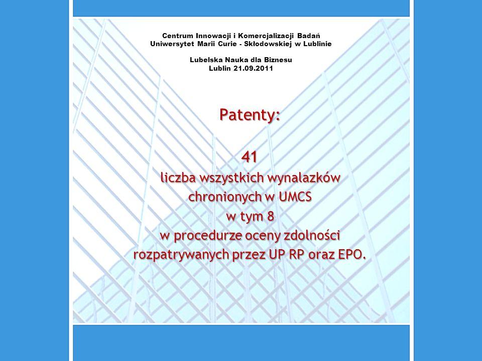 Centrum Innowacji i Komercjalizacji Badań Uniwersytet Marii Curie - Skłodowskiej w Lublinie Lubelska Nauka dla Biznesu Lublin 21.09.2011 Patenty:41 li