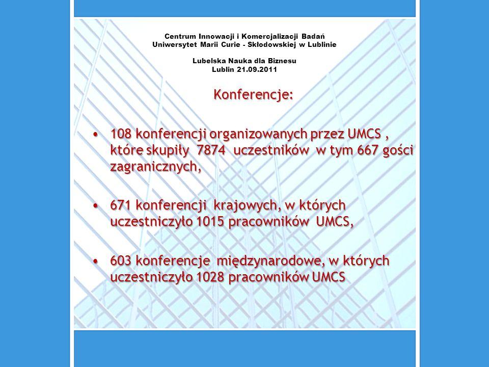 Centrum Innowacji i Komercjalizacji Badań Uniwersytet Marii Curie - Skłodowskiej w Lublinie Lubelska Nauka dla Biznesu Lublin 21.09.2011 Konferencje: