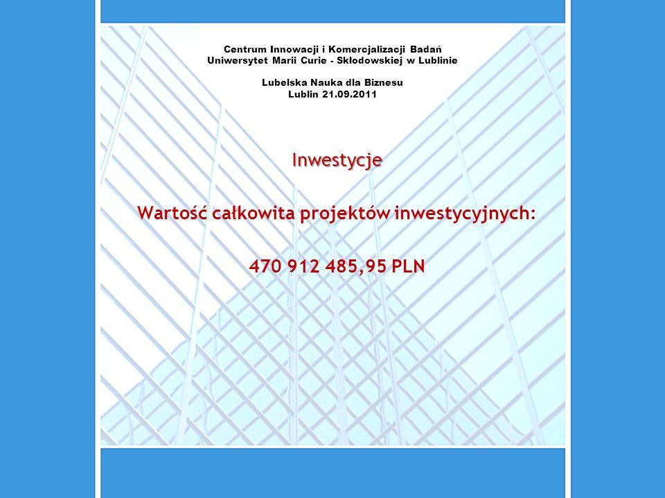 Centrum Innowacji i Komercjalizacji Badań Uniwersytet Marii Curie - Skłodowskiej w Lublinie Lubelska Nauka dla Biznesu Lublin 21.09.2011 Inwestycje Wa