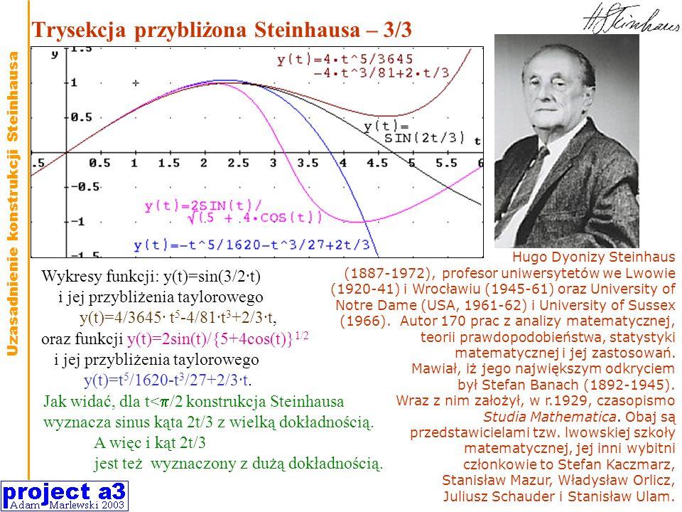 Trysekcja przybliżona Steinhausa – 3/3 Wykresy funkcji: y(t)=sin(3/2·t) i jej przybliżenia taylorowego y(t)=4/3645· t 5 -4/81·t 3 +2/3·t, Hugo Dyonizy