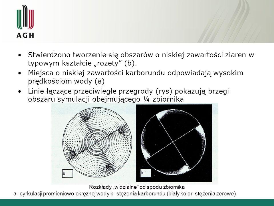 Stwierdzono tworzenie się obszarów o niskiej zawartości ziaren w typowym kształcie rozety (b).