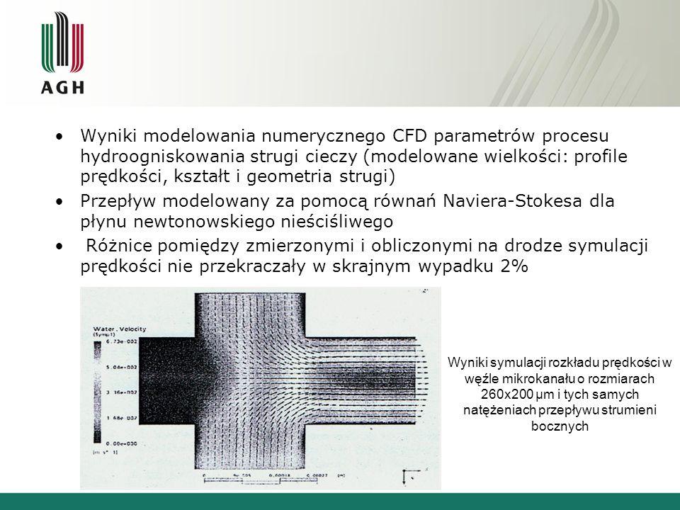 Wyniki modelowania numerycznego CFD parametrów procesu hydroogniskowania strugi cieczy (modelowane wielkości: profile prędkości, kształt i geometria strugi) Przepływ modelowany za pomocą równań Naviera-Stokesa dla płynu newtonowskiego nieściśliwego Różnice pomiędzy zmierzonymi i obliczonymi na drodze symulacji prędkości nie przekraczały w skrajnym wypadku 2% Wyniki symulacji rozkładu prędkości w węźle mikrokanału o rozmiarach 260x200 μm i tych samych natężeniach przepływu strumieni bocznych