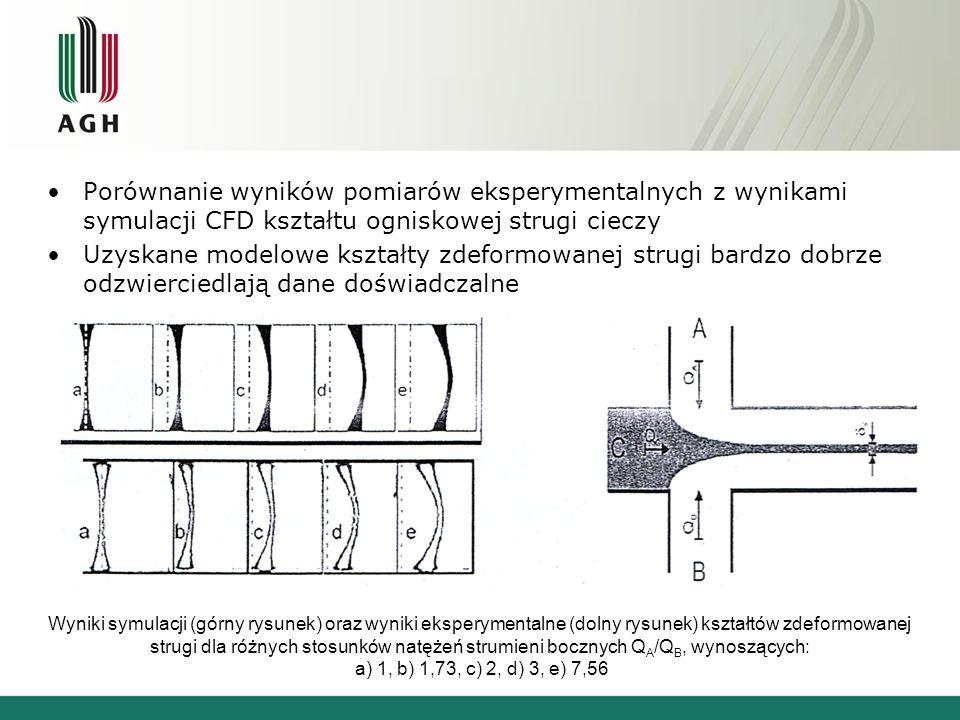 Porównanie wyników pomiarów eksperymentalnych z wynikami symulacji CFD kształtu ogniskowej strugi cieczy Uzyskane modelowe kształty zdeformowanej strugi bardzo dobrze odzwierciedlają dane doświadczalne Wyniki symulacji (górny rysunek) oraz wyniki eksperymentalne (dolny rysunek) kształtów zdeformowanej strugi dla różnych stosunków natężeń strumieni bocznych Q A /Q B, wynoszących: a) 1, b) 1,73, c) 2, d) 3, e) 7,56